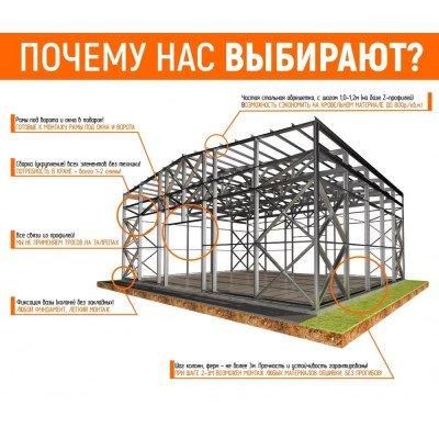 Каркас ангара ЛСТК, быстровозводимого. Ширина 15 м. Высота полезная 4 м. Длина от 3х метров.