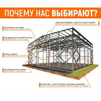 Каркас ангара ЛСТК, быстровозводимого. Ширина 19 м. Высота полезная 4 м. Длина от 3х метров.