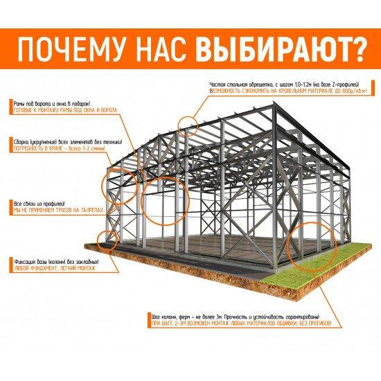 Каркас ангара ЛСТК, быстровозводимого. Ширина 23 м. Высота полезная 6 м. Длина от 3х метров.